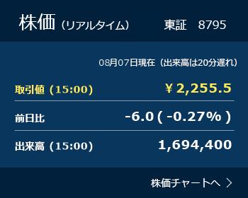 株価 株価チャートへ