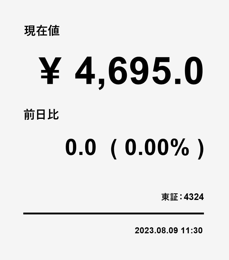 株価情報のボード画像
