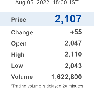 Real time stock quote image